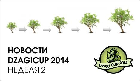 Новости DzagiCup 2014