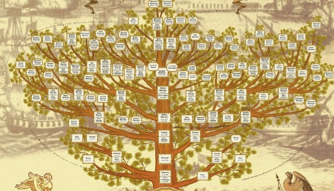 Главные ландрэйсы: происхождение, места, история.