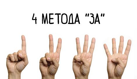 Методика «Четыре ЗА»